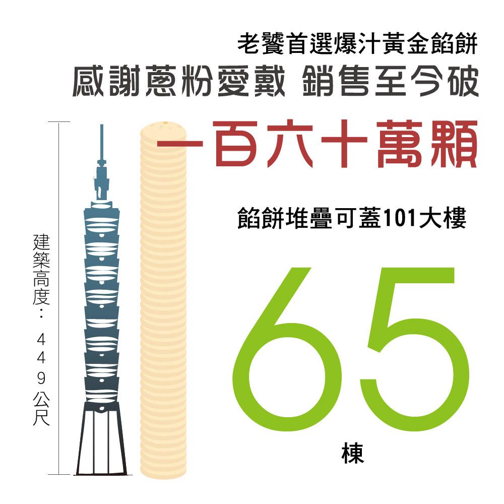 蔥媽媽香  蔥餡餅堆疊可蓋65棟101大樓