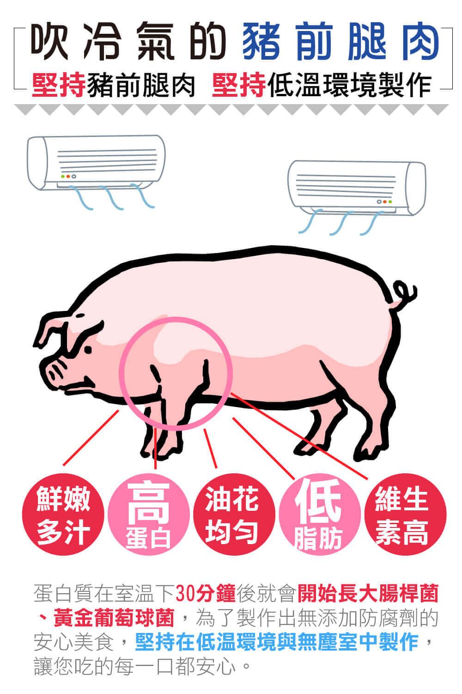吹冷氣的豬前腿肉│麻辣豬肉水餃