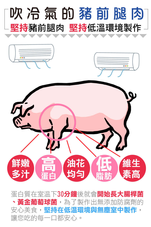 吹冷氣的豬前腿肉│香菜豬肉水餃